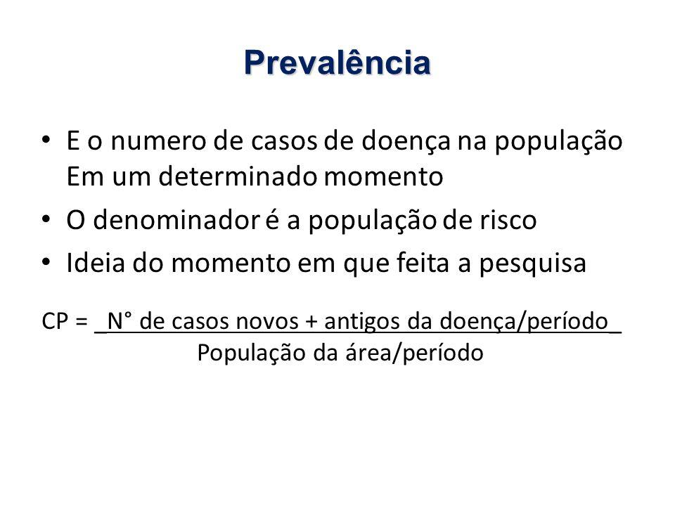 Prevalência E o numero de casos de doença na população Em um determinado momento O denominador é a população de risco Ideia do momento em que feita a pesquisa CP = _N° de casos novos + antigos da doença/período_ População da área/período