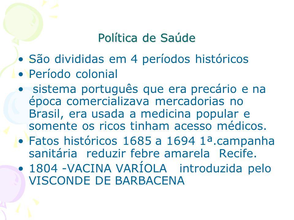 Política de Saúde São divididas em 4 períodos históricos Período colonial sistema português que era precário e na época comercializava mercadorias no