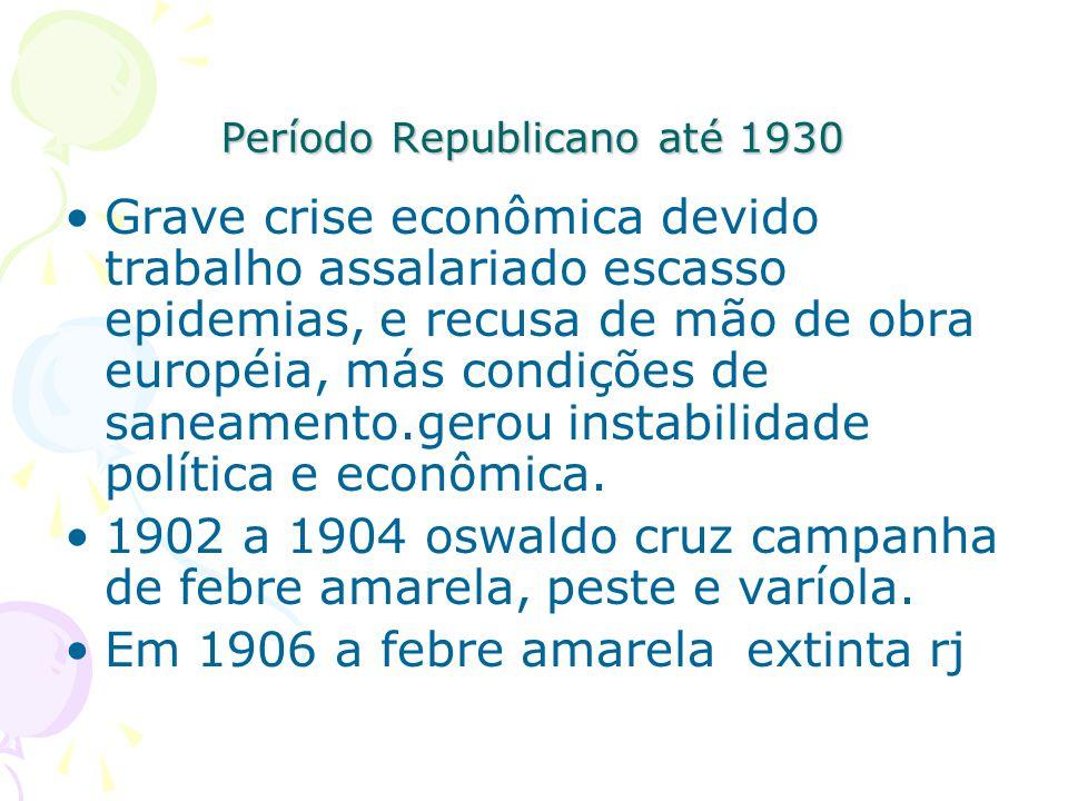 Período Republicano até 1930 Grave crise econômica devido trabalho assalariado escasso epidemias, e recusa de mão de obra européia, más condições de s