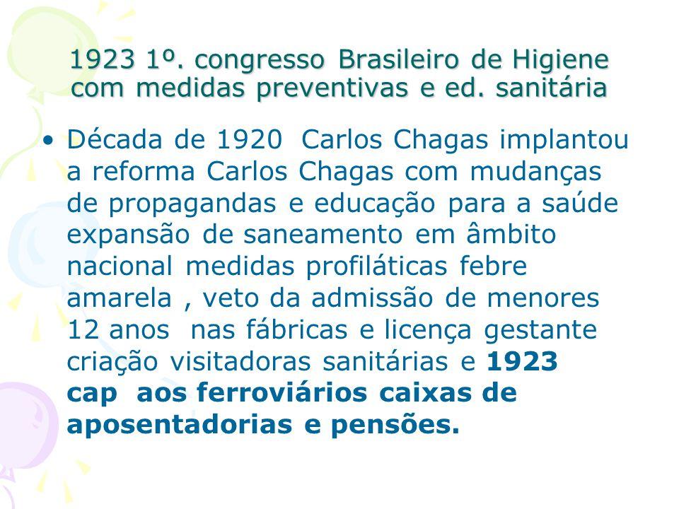 1923 1º. congresso Brasileiro de Higiene com medidas preventivas e ed. sanitária Década de 1920 Carlos Chagas implantou a reforma Carlos Chagas com mu