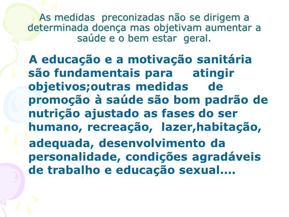 1923 1º.congresso Brasileiro de Higiene com medidas preventivas e ed.