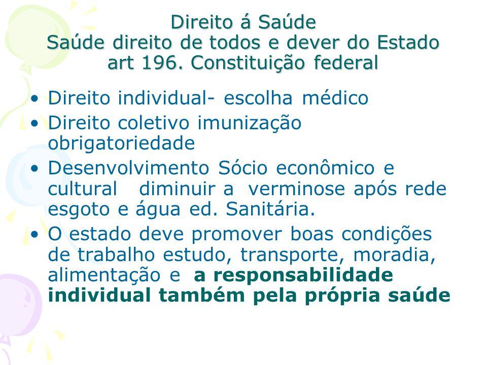 1983 instituidas AIS Ações Integradas de Saúde atender de forma organizada as prioridades da população de acordo com a política nac.