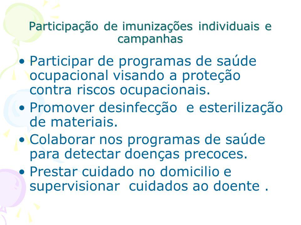 Participação de imunizações individuais e campanhas Participar de programas de saúde ocupacional visando a proteção contra riscos ocupacionais. Promov