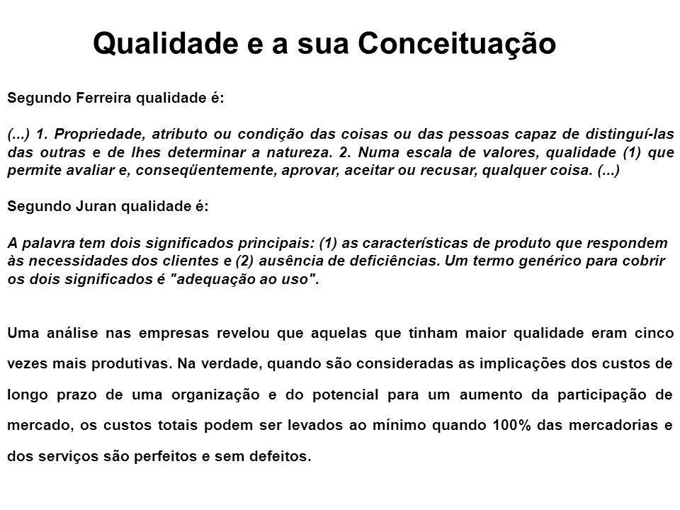 Qualidade e a sua Conceituação Segundo Ferreira qualidade é: (...) 1. Propriedade, atributo ou condição das coisas ou das pessoas capaz de distinguí-l