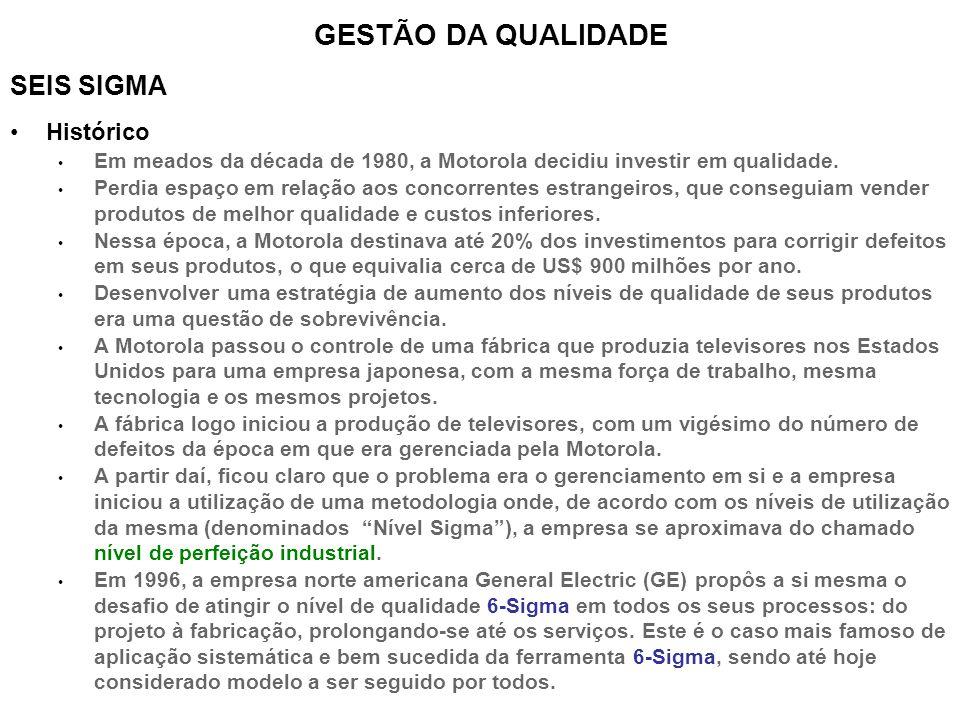 GESTÃO DA QUALIDADE SEIS SIGMA Histórico Em meados da década de 1980, a Motorola decidiu investir em qualidade. Perdia espaço em relação aos concorren