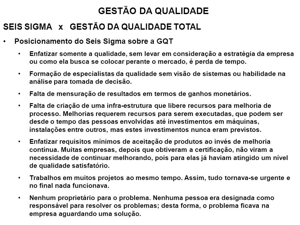 SEIS SIGMA x GESTÃO DA QUALIDADE TOTAL Posicionamento do Seis Sigma sobre a GQT Enfatizar somente a qualidade, sem levar em consideração a estratégia