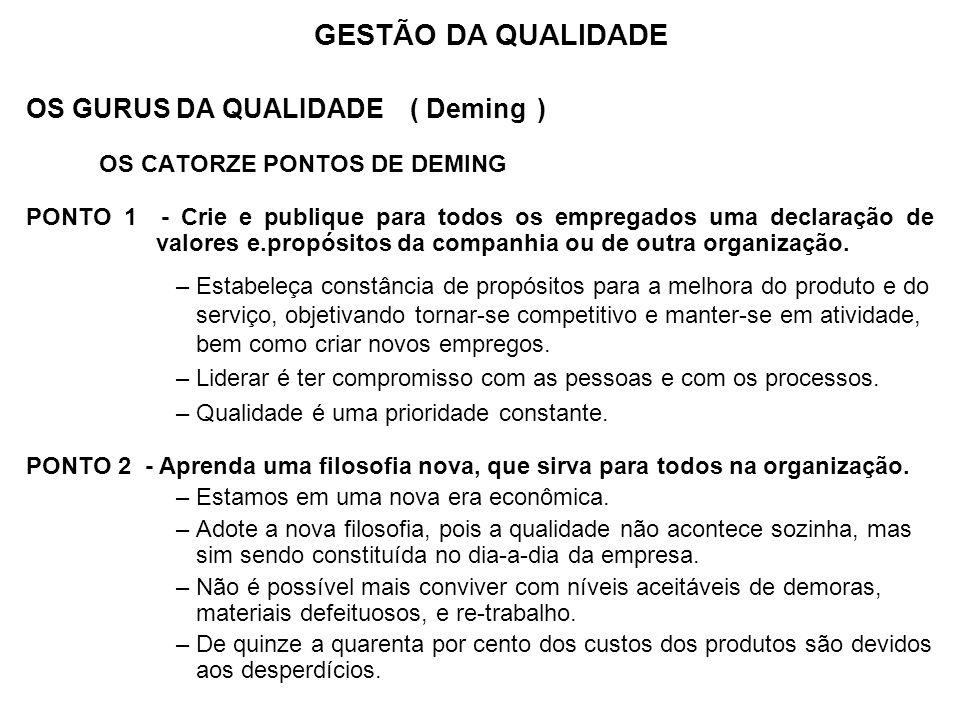 OS GURUS DA QUALIDADE ( Deming ) OS CATORZE PONTOS DE DEMING PONTO 1 - Crie e publique para todos os empregados uma declaração de valores e.propósitos
