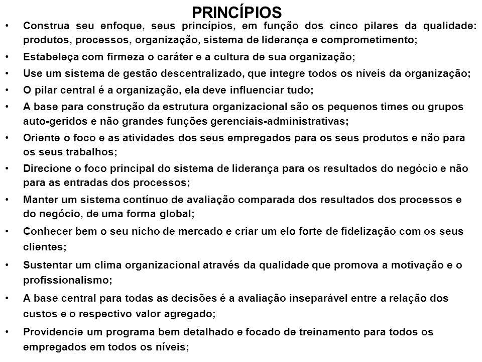 PRINCÍPIOS Construa seu enfoque, seus princípios, em função dos cinco pilares da qualidade: produtos, processos, organização, sistema de liderança e c