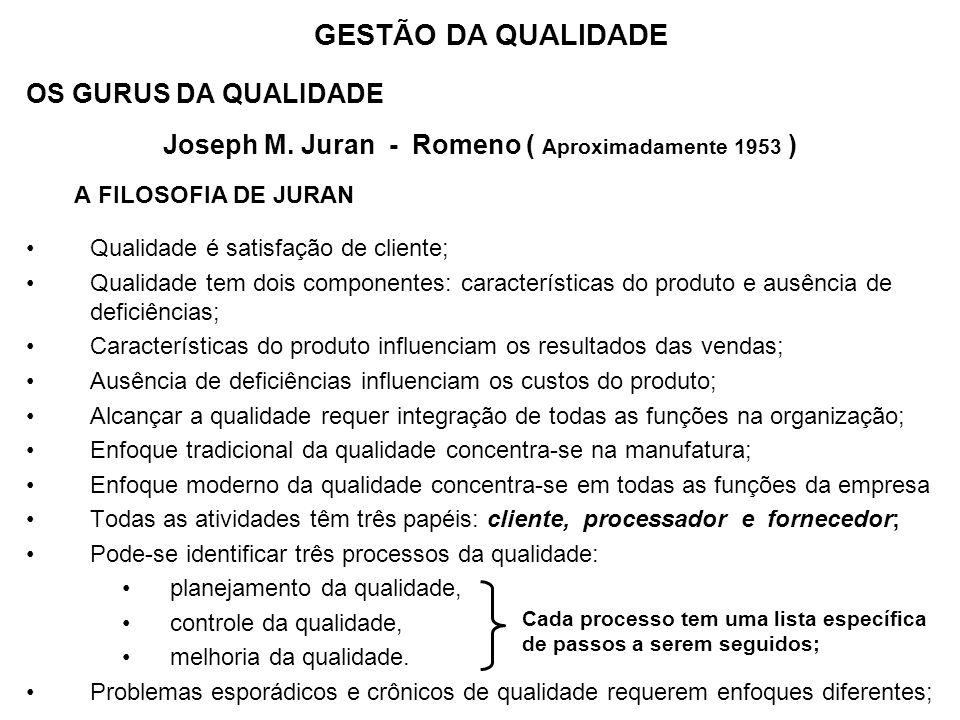 OS GURUS DA QUALIDADE Joseph M. Juran - Romeno ( Aproximadamente 1953 ) A FILOSOFIA DE JURAN Qualidade é satisfação de cliente; Qualidade tem dois com