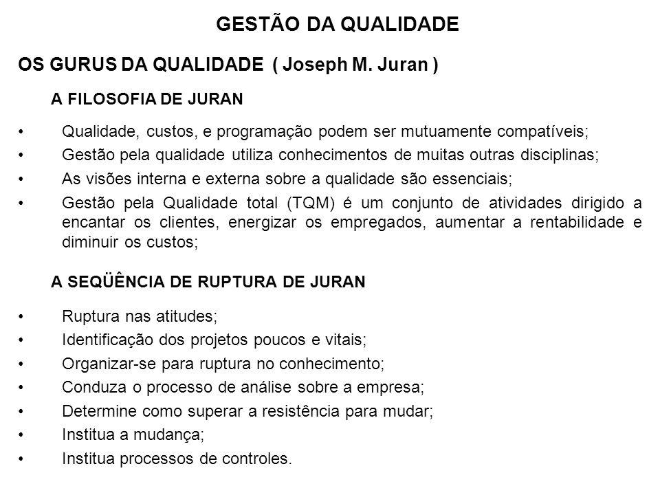 OS GURUS DA QUALIDADE ( Joseph M. Juran ) A FILOSOFIA DE JURAN Qualidade, custos, e programação podem ser mutuamente compatíveis; Gestão pela qualidad