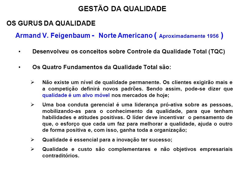 OS GURUS DA QUALIDADE Armand V. Feigenbaum - Norte Americano ( Aproximadamente 1956 ) Desenvolveu os conceitos sobre Controle da Qualidade Total (TQC)