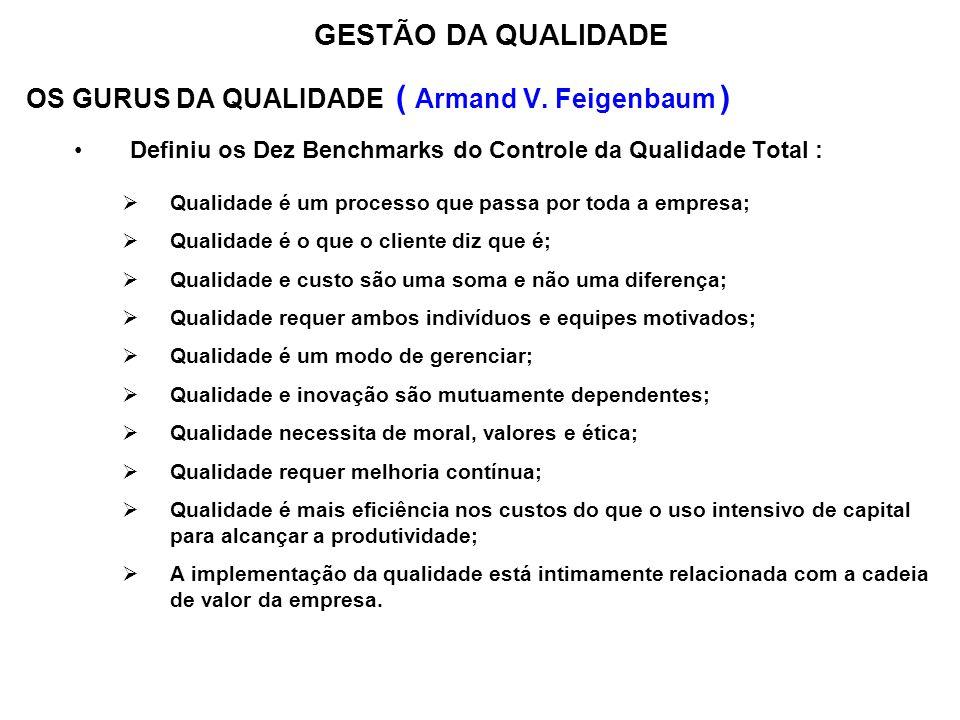 OS GURUS DA QUALIDADE ( Armand V. Feigenbaum ) Definiu os Dez Benchmarks do Controle da Qualidade Total : Qualidade é um processo que passa por toda a