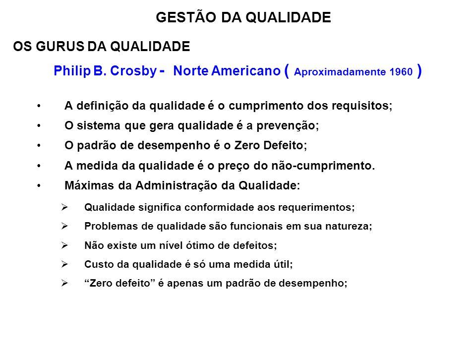 OS GURUS DA QUALIDADE Philip B. Crosby - Norte Americano ( Aproximadamente 1960 ) A definição da qualidade é o cumprimento dos requisitos; O sistema q