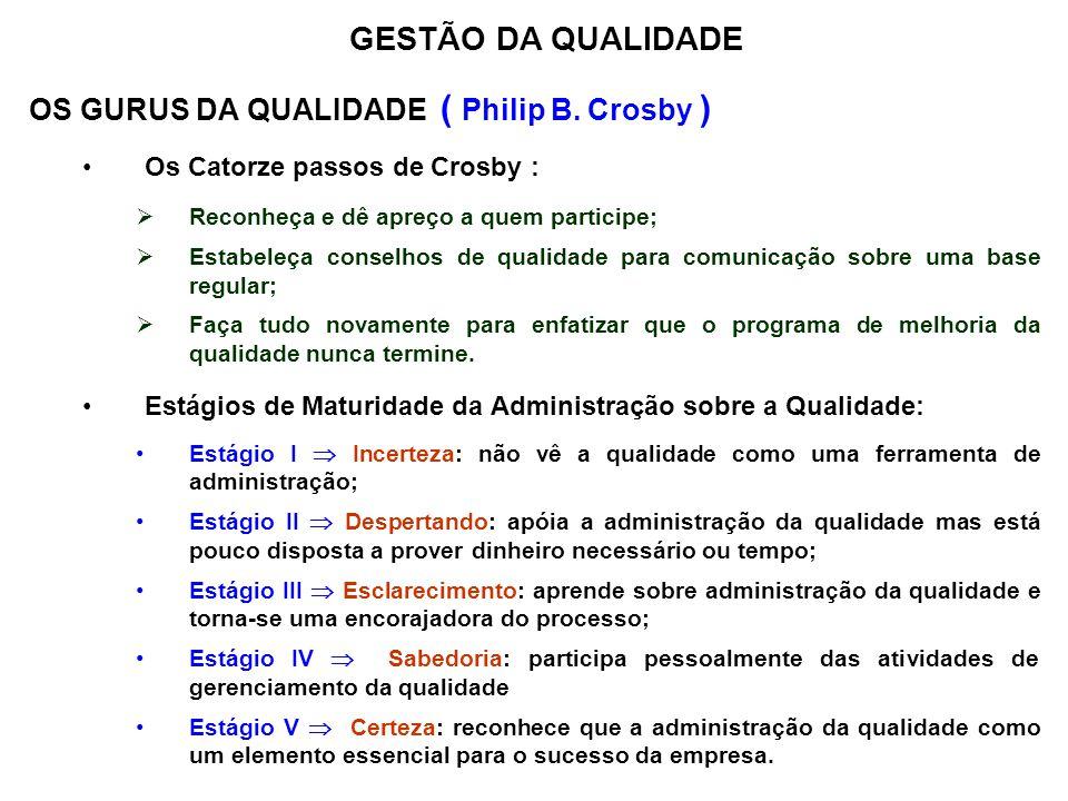 OS GURUS DA QUALIDADE ( Philip B. Crosby ) Os Catorze passos de Crosby : Reconheça e dê apreço a quem participe; Estabeleça conselhos de qualidade par