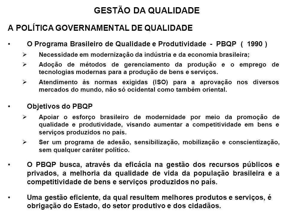 A POLÍTICA GOVERNAMENTAL DE QUALIDADE O Programa Brasileiro de Qualidade e Produtividade - PBQP ( 1990 ) Necessidade em modernização da indústria e da