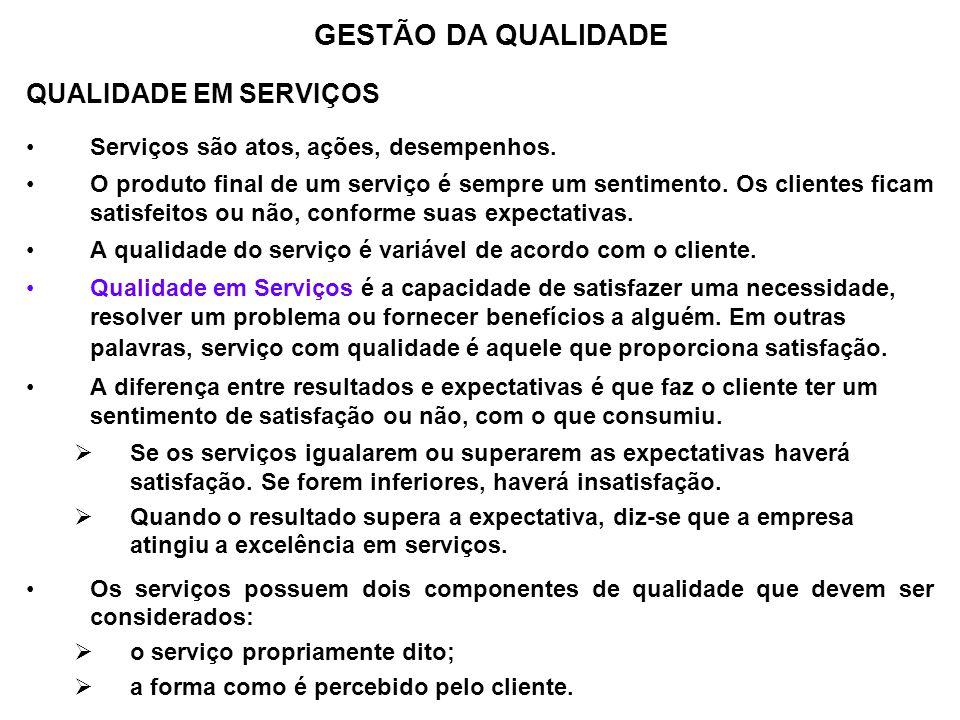 QUALIDADE EM SERVIÇOS Serviços são atos, ações, desempenhos. O produto final de um serviço é sempre um sentimento. Os clientes ficam satisfeitos ou nã