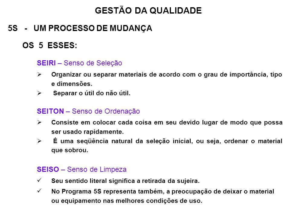 5S - UM PROCESSO DE MUDANÇA OS 5 ESSES: SEIRI – Senso de Seleção Organizar ou separar materiais de acordo com o grau de importância, tipo e dimensões.