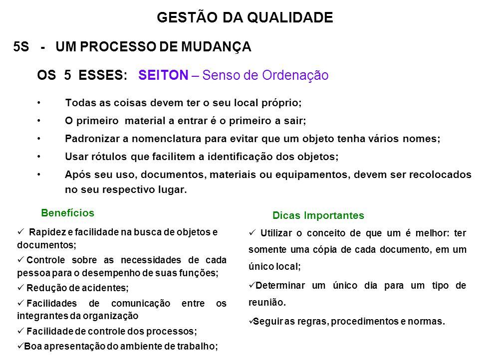 5S - UM PROCESSO DE MUDANÇA OS 5 ESSES: SEITON – Senso de Ordenação Todas as coisas devem ter o seu local próprio; O primeiro material a entrar é o pr