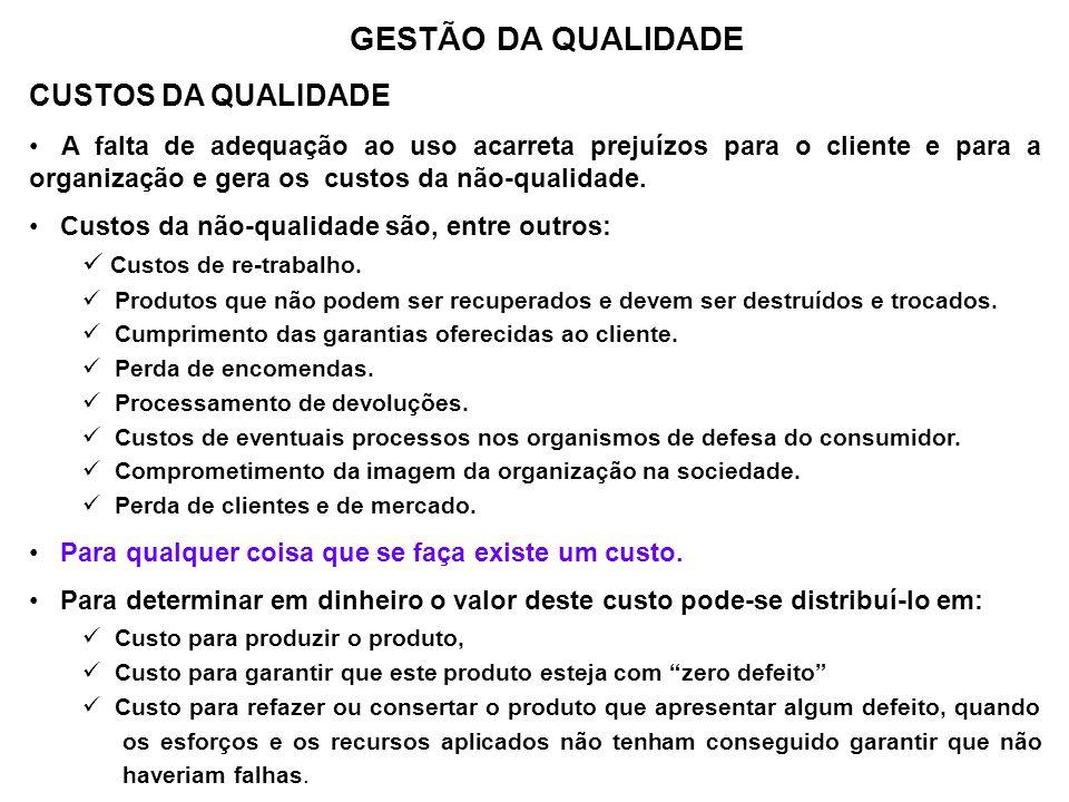 GESTÃO DA QUALIDADE CUSTOS DA QUALIDADE A falta de adequação ao uso acarreta prejuízos para o cliente e para a organização e gera os custos da não-qua