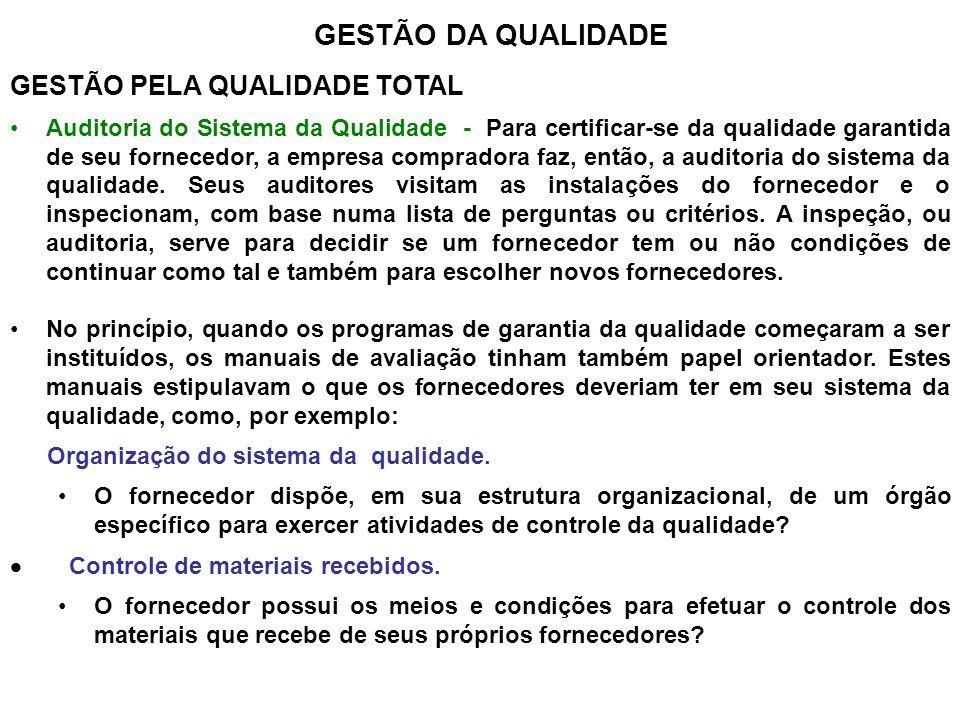 GESTÃO DA QUALIDADE GESTÃO PELA QUALIDADE TOTAL Auditoria do Sistema da Qualidade - Para certificar-se da qualidade garantida de seu fornecedor, a emp