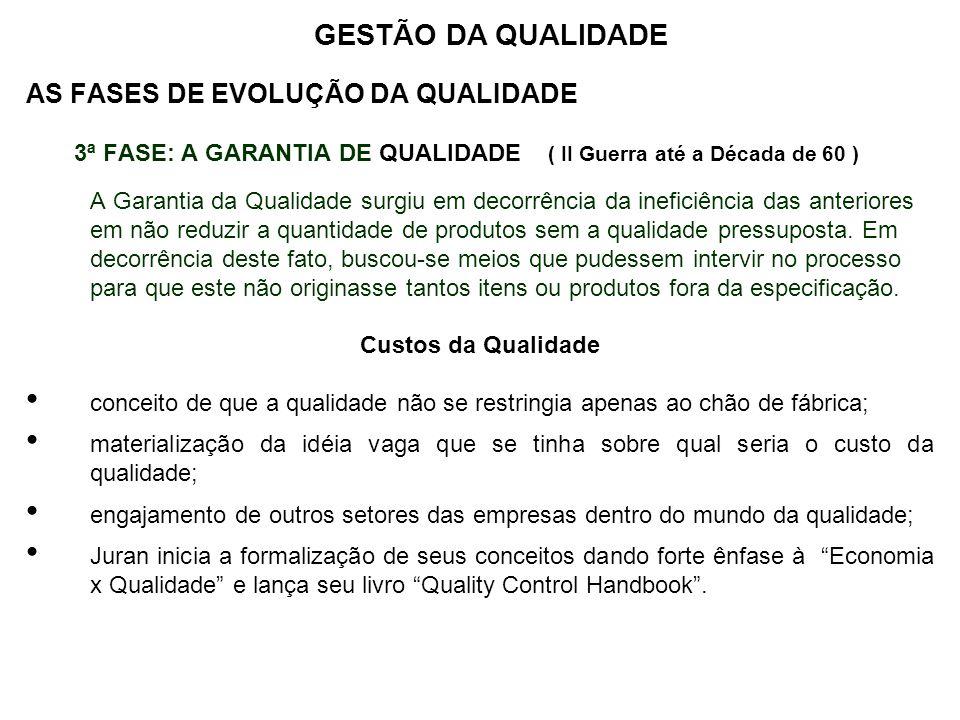 GESTÃO DA QUALIDADE GESTÃO PELA QUALIDADE TOTAL Auditoria do Sistema da Qualidade (Continuação) Controle de processo.