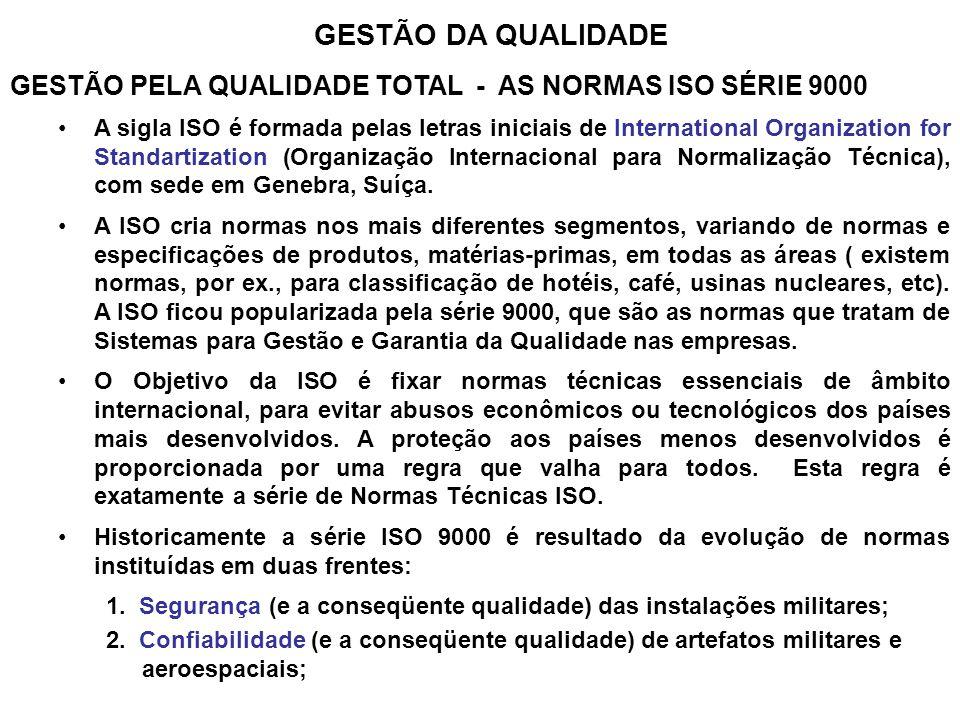 GESTÃO DA QUALIDADE GESTÃO PELA QUALIDADE TOTAL - AS NORMAS ISO SÉRIE 9000 A sigla ISO é formada pelas letras iniciais de International Organization f