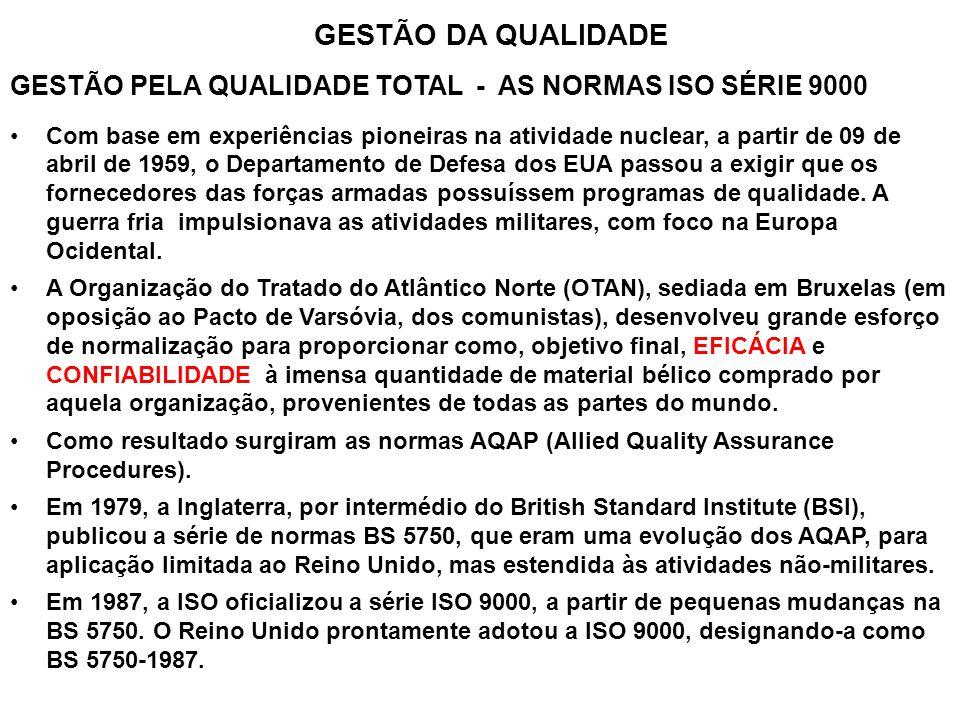 GESTÃO DA QUALIDADE GESTÃO PELA QUALIDADE TOTAL - AS NORMAS ISO SÉRIE 9000 Com base em experiências pioneiras na atividade nuclear, a partir de 09 de