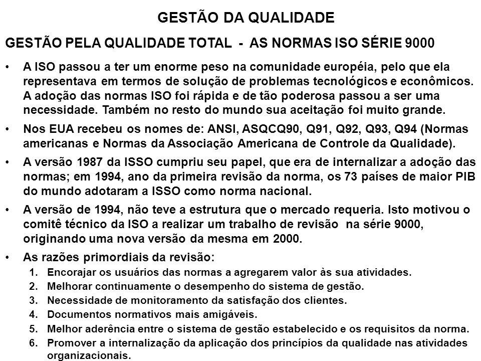 GESTÃO DA QUALIDADE GESTÃO PELA QUALIDADE TOTAL - AS NORMAS ISO SÉRIE 9000 A ISO passou a ter um enorme peso na comunidade européia, pelo que ela repr