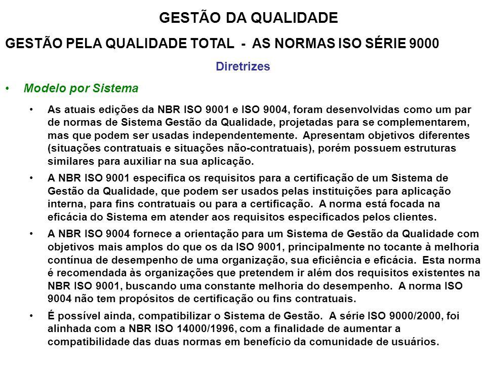 GESTÃO DA QUALIDADE GESTÃO PELA QUALIDADE TOTAL - AS NORMAS ISO SÉRIE 9000 Diretrizes Modelo por Sistema As atuais edições da NBR ISO 9001 e ISO 9004,