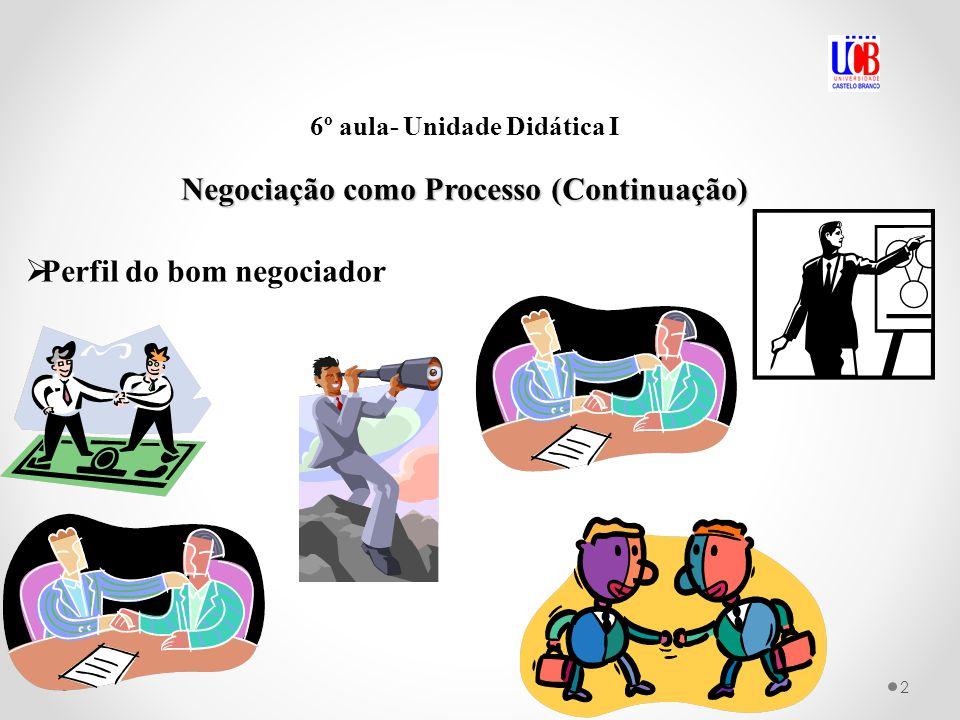 6º aula- Unidade Didática I Negociação como Processo (Continuação) Perfil do bom negociador 2