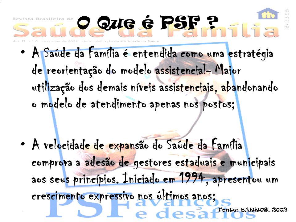 O Que é PSF ? A Saúde da Família é entendida como uma estratégia de reorientação do modelo assistencial- Maior utilização dos demais níveis assistenci