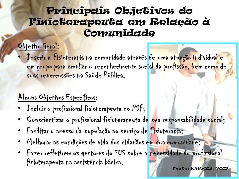 Principais Objetivos do Fisioterapeuta em Relação à Comunidade Objetivo Geral: Inserir a Fisioterapia na comunidade através de uma atuação individual