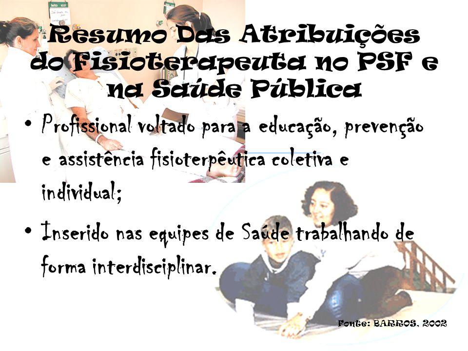 Resumo Das Atribuições do Fisioterapeuta no PSF e na Saúde Pública Profissional voltado para a educação, prevenção e assistência fisioterpêutica colet