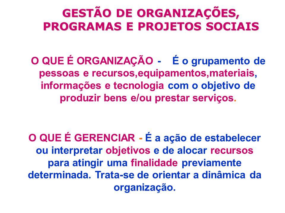 O QUE É ORGANIZAÇÃO - É o grupamento de pessoas e recursos,equipamentos,materiais, informações e tecnologia com o objetivo de produzir bens e/ou prestar serviços.