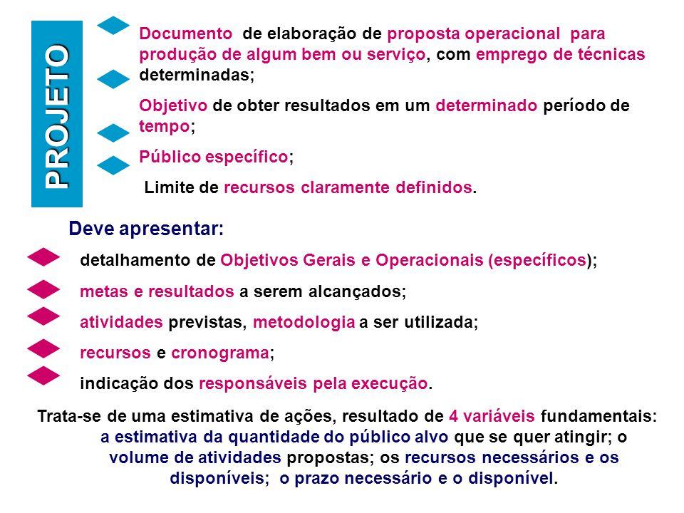 Deve apresentar: PROJETO Documento de elaboração de proposta operacional para produção de algum bem ou serviço, com emprego de técnicas determinadas; Objetivo de obter resultados em um determinado período de tempo; Público específico; Limite de recursos claramente definidos.