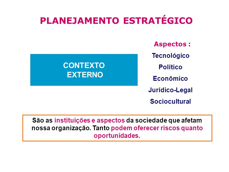 São as instituições e aspectos da sociedade que afetam nossa organização.