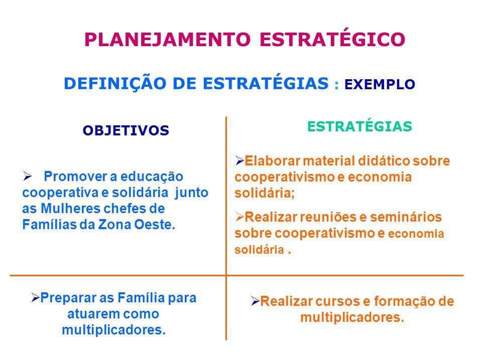 OBJETIVOS Promover a educação cooperativa e solidária junto as Mulheres chefes de Famílias da Zona Oeste.
