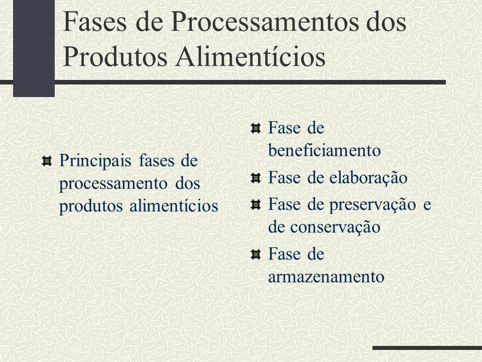 Fases de Processamentos dos Produtos Alimentícios Principais fases de processamento dos produtos alimentícios Fase de beneficiamento Fase de elaboração Fase de preservação e de conservação Fase de armazenamento