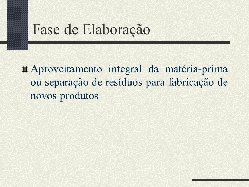 Fase de Elaboração Aproveitamento integral da matéria-prima ou separação de resíduos para fabricação de novos produtos