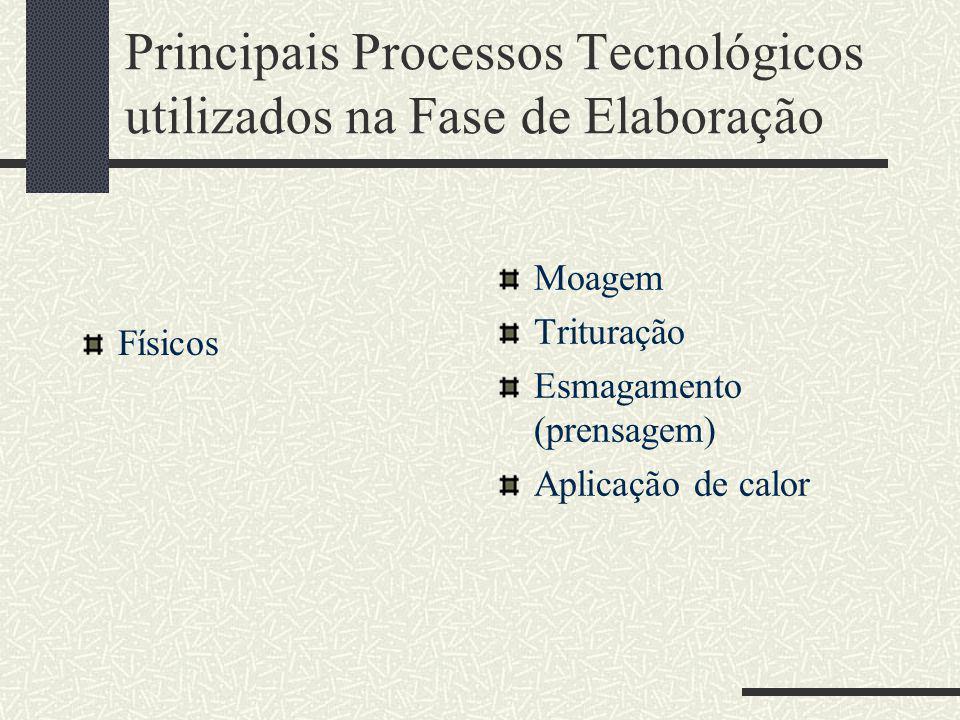 Principais Processos Tecnológicos utilizados na Fase de Elaboração Físicos Moagem Trituração Esmagamento (prensagem) Aplicação de calor