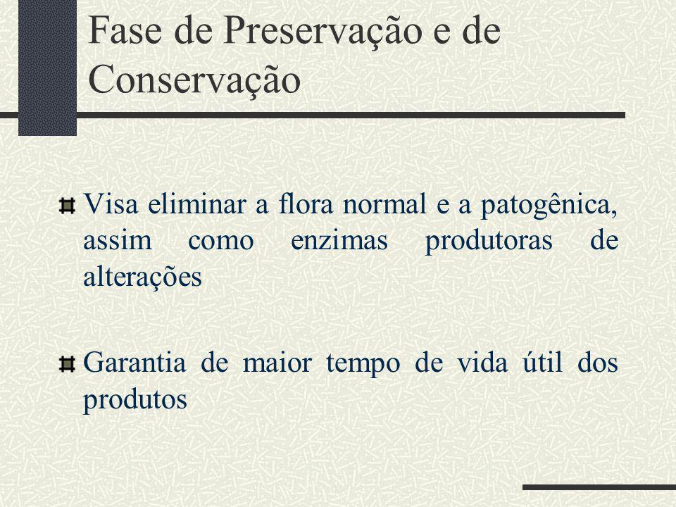 Fase de Preservação e de Conservação Visa eliminar a flora normal e a patogênica, assim como enzimas produtoras de alterações Garantia de maior tempo de vida útil dos produtos