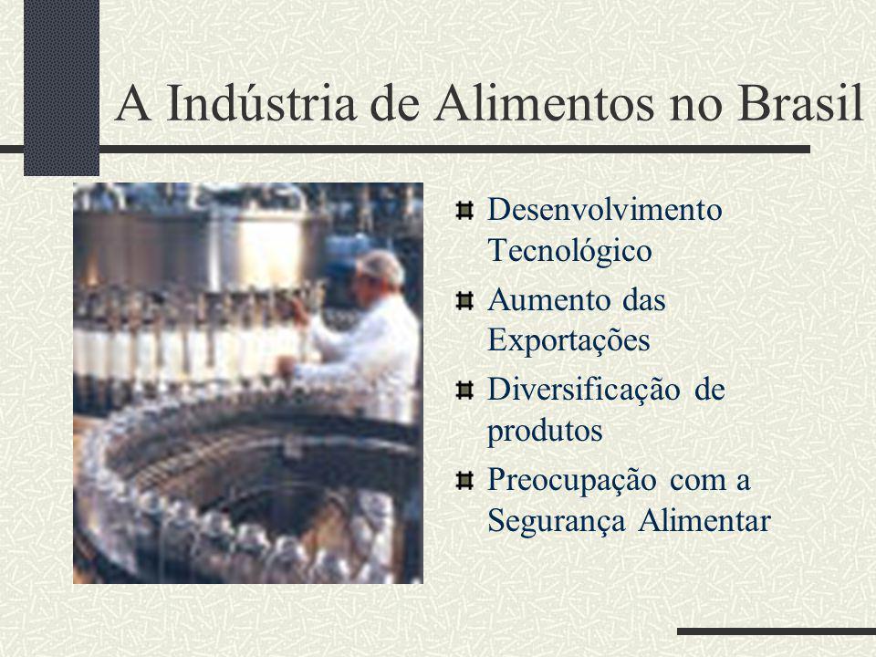 A Indústria de Alimentos no Brasil Desenvolvimento Tecnológico Aumento das Exportações Diversificação de produtos Preocupação com a Segurança Alimenta