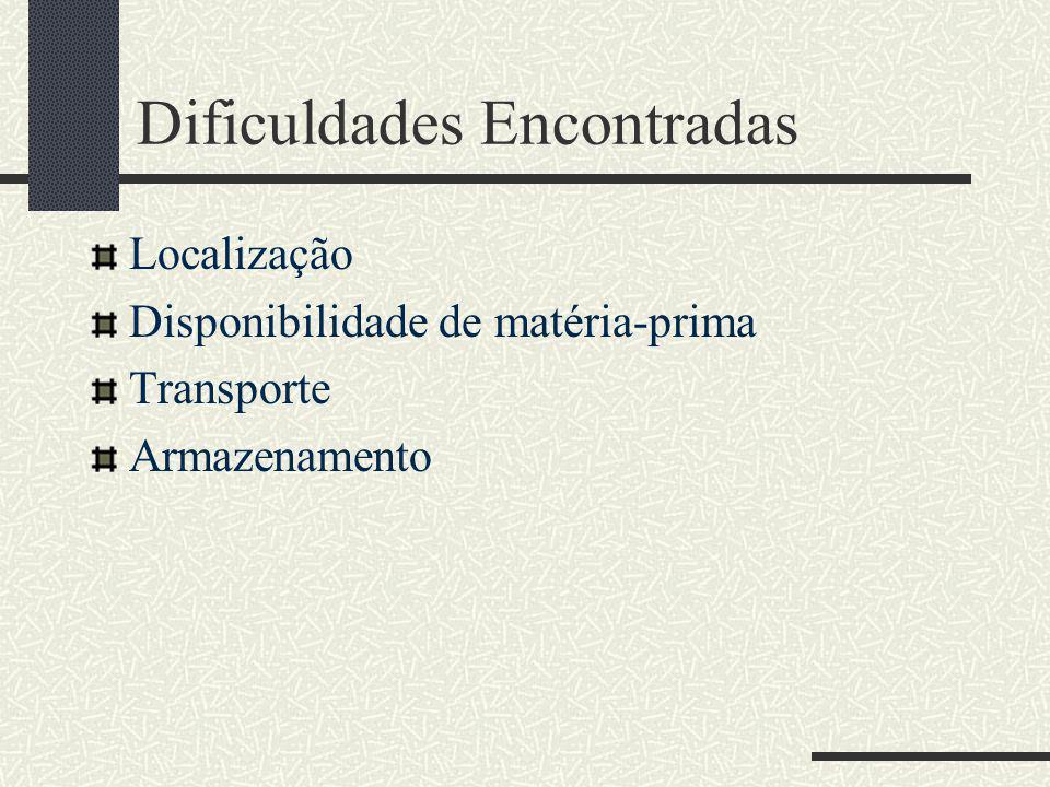 Dificuldades Encontradas Localização Disponibilidade de matéria-prima Transporte Armazenamento