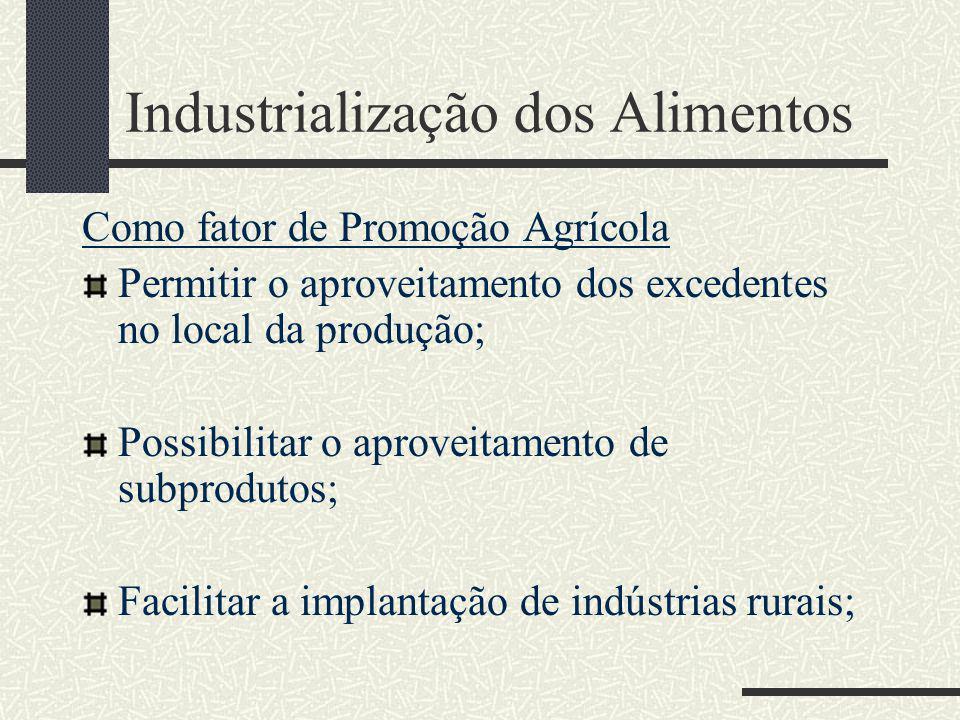 Como fator de Promoção Agrícola Permitir o aproveitamento dos excedentes no local da produção; Possibilitar o aproveitamento de subprodutos; Facilitar