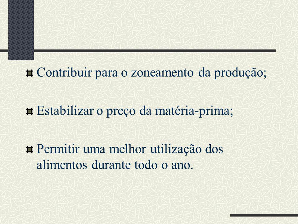 Contribuir para o zoneamento da produção; Estabilizar o preço da matéria-prima; Permitir uma melhor utilização dos alimentos durante todo o ano.