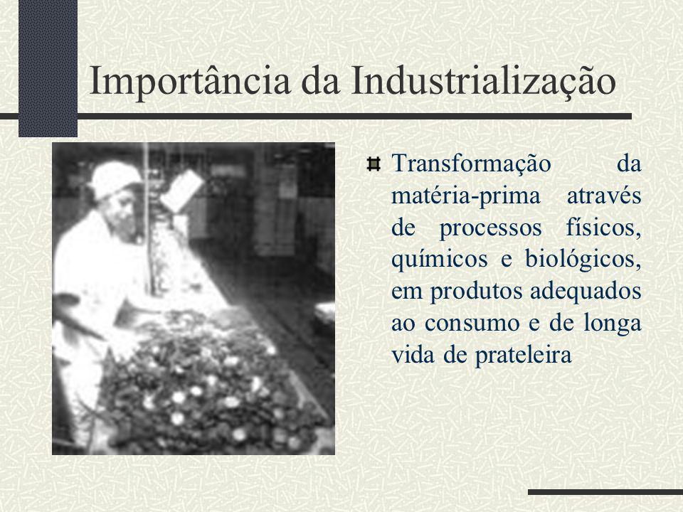 Importância da Industrialização Transformação da matéria-prima através de processos físicos, químicos e biológicos, em produtos adequados ao consumo e de longa vida de prateleira
