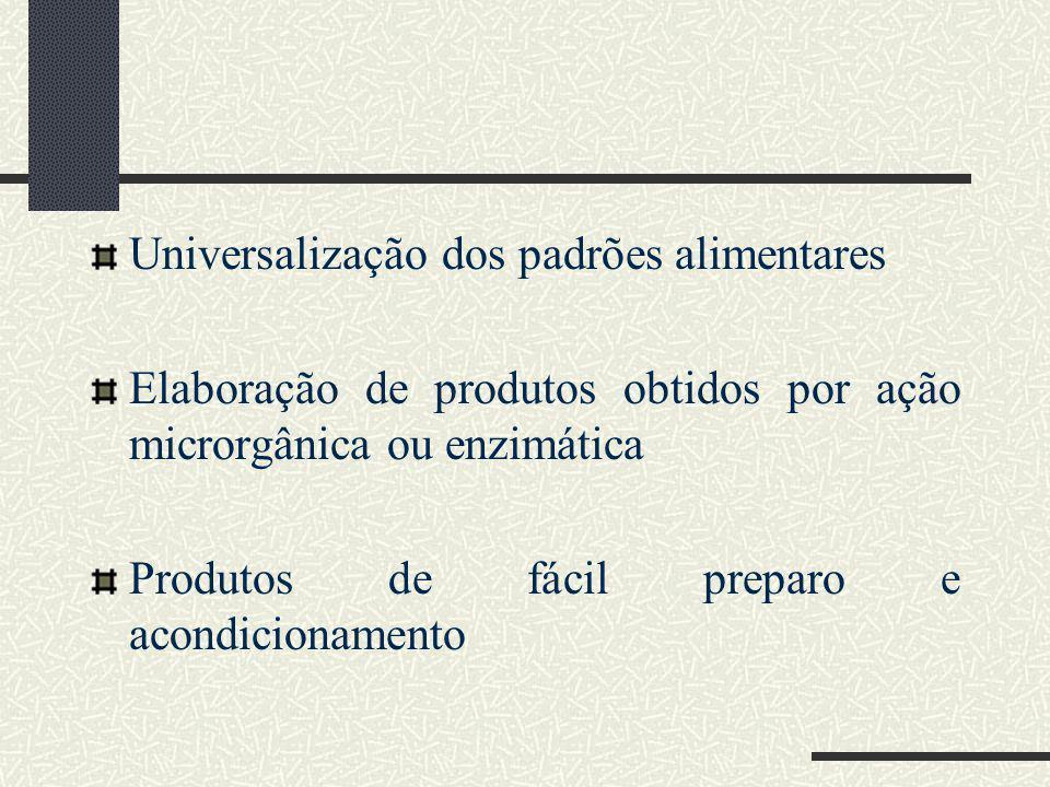 Universalização dos padrões alimentares Elaboração de produtos obtidos por ação microrgânica ou enzimática Produtos de fácil preparo e acondicionamento