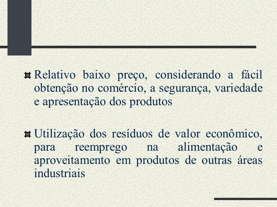 Relativo baixo preço, considerando a fácil obtenção no comércio, a segurança, variedade e apresentação dos produtos Utilização dos resíduos de valor econômico, para reemprego na alimentação e aproveitamento em produtos de outras áreas industriais