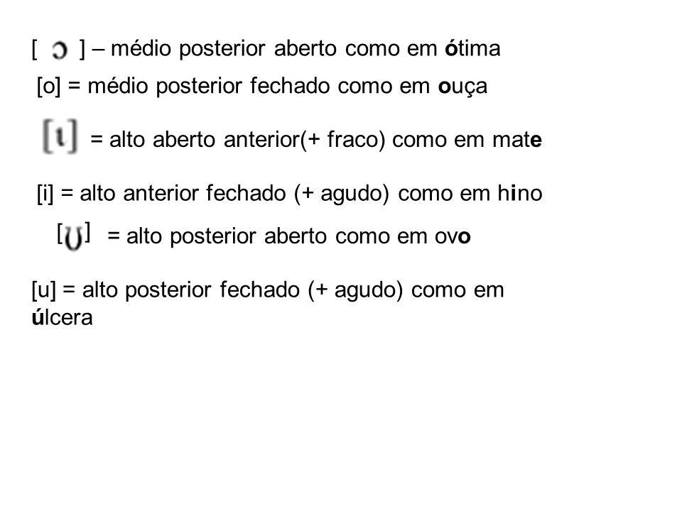 ] – médio posterior aberto como em ótima [o] = médio posterior fechado como em ouça = alto aberto anterior(+ fraco) como em mate [i] = alto anterior f
