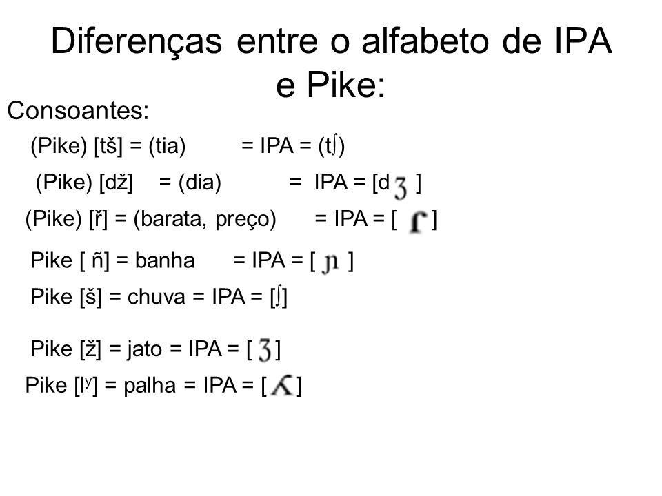 Diferenças entre o alfabeto de IPA e Pike: Consoantes: (Pike) [tš] = (tia) = IPA = (t) (Pike) [dž] = (dia) = IPA = [d] (Pike) [ř] = (barata, preço) =
